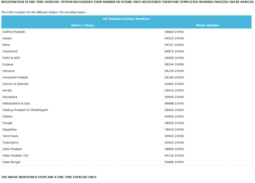 HP Gas IVRS Number List