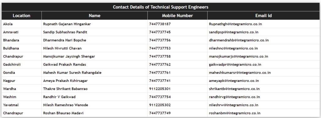 Maharashtra AEPDS technical support