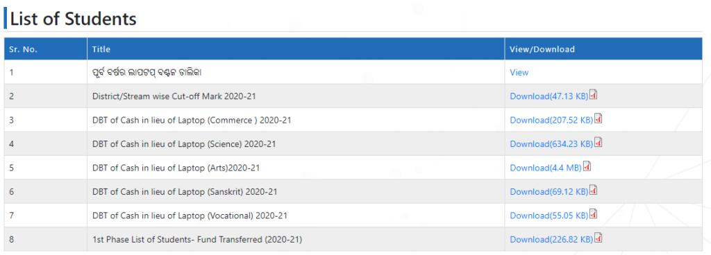 Odisha List of Student lapotop