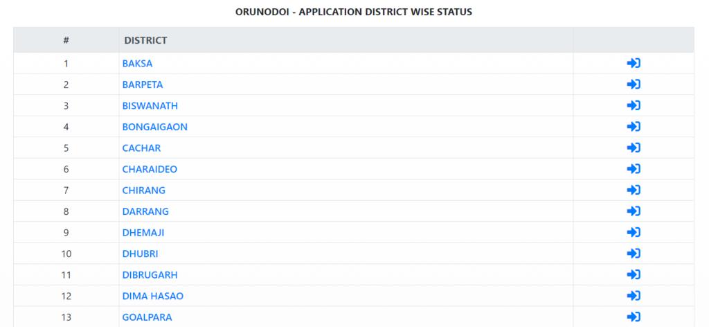application-status-orunodoi-asssam