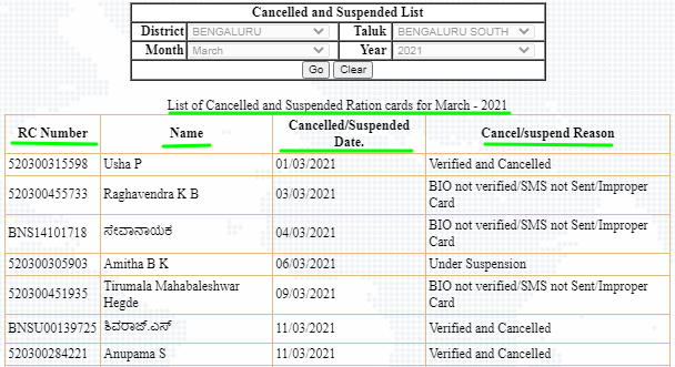 cancelled- suspended list result