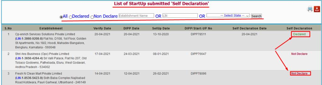 shram suvidha startup list