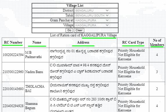 village list tabular result