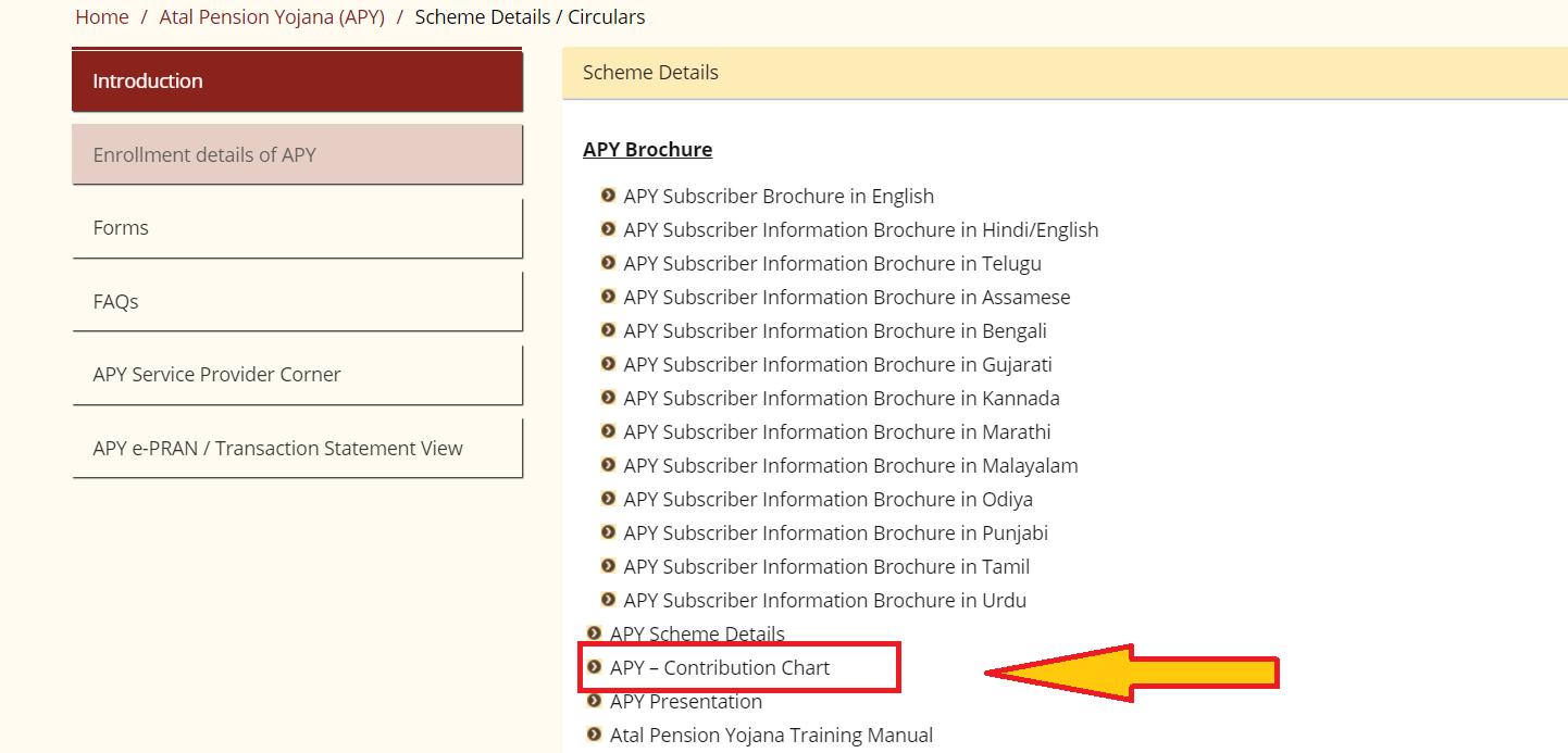 contribution chart check