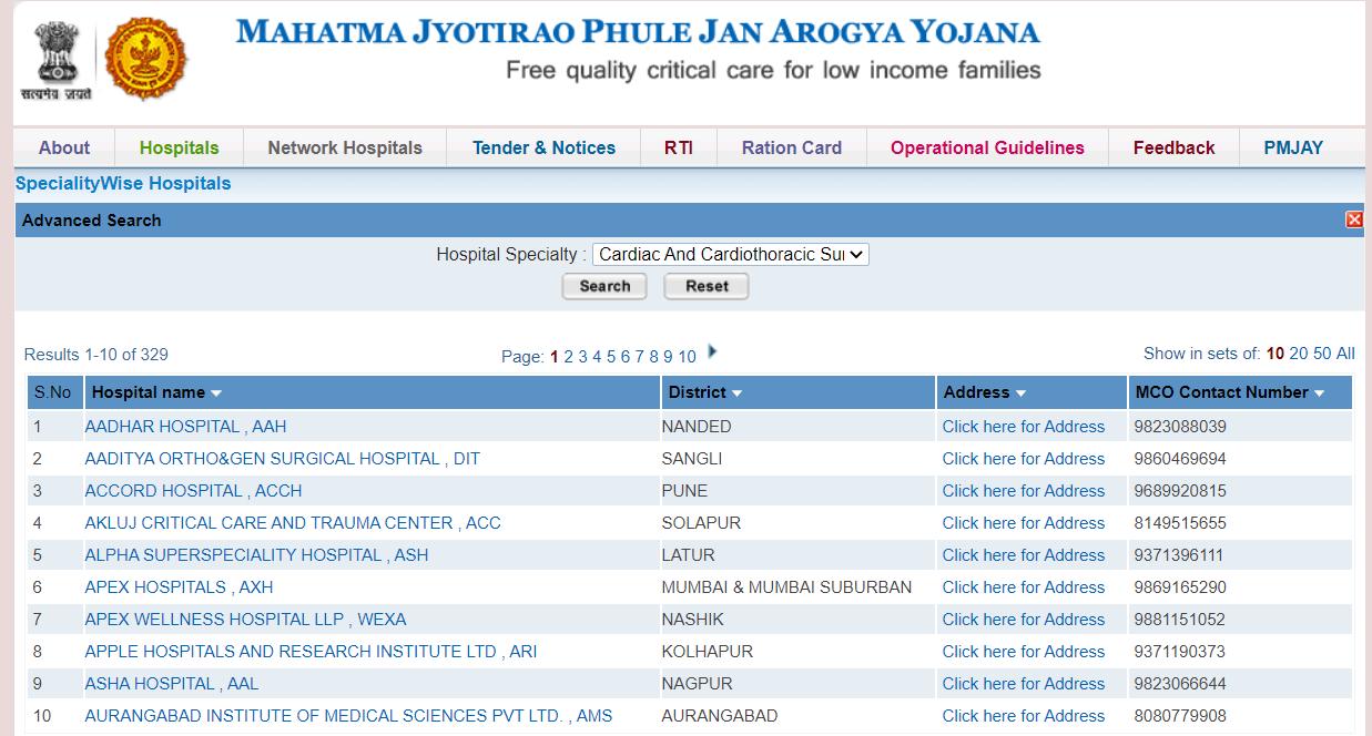 अस्पताल लिस्ट महात्मा फुले जान आरोग्य योजना