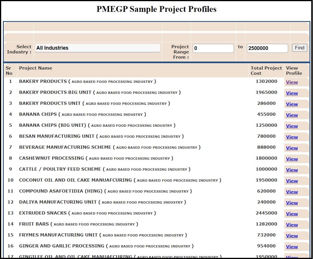 रजिस्ट्रेशन पीएमईजीपी योजना एप्लीकेशन फॉर्म