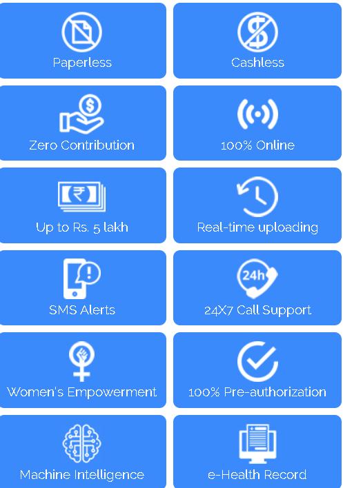 Swasthya Sathi  Scheme 2021 features