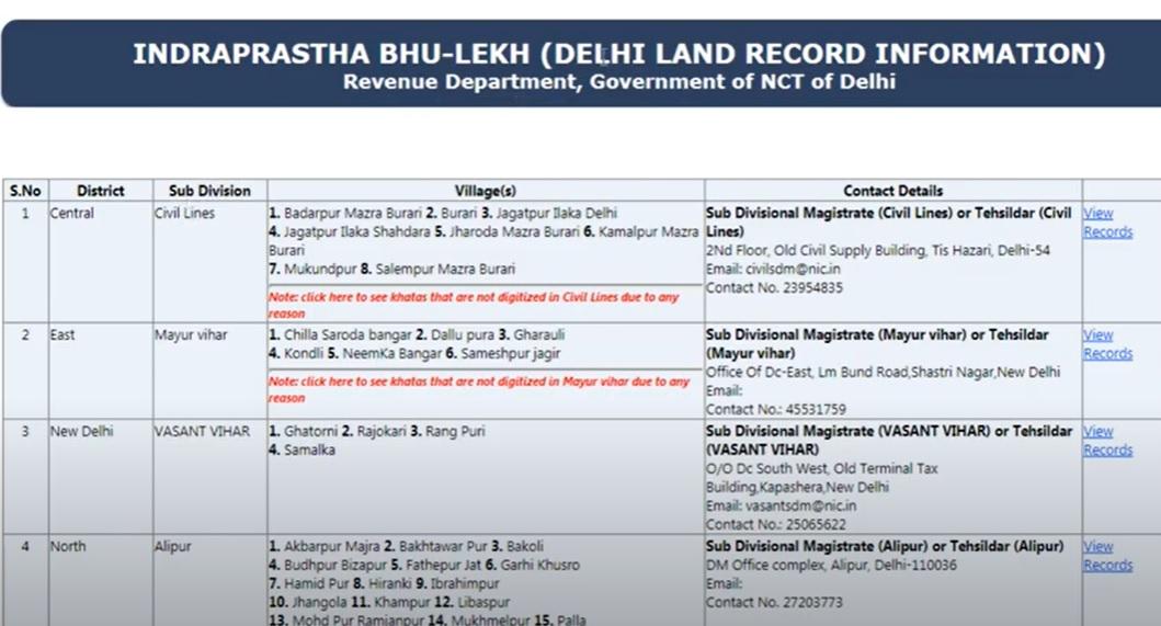 दिल्ली-लैंड-रिकॉर्ड